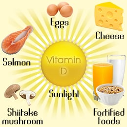 What Foods Contain Vitamin D For Babies